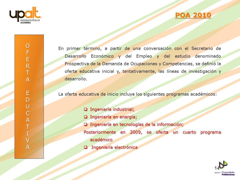 POA 2010 O. F. E. R. T. A. D. U. C. I. V.