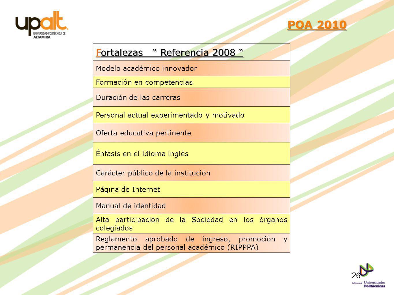 POA 2010 Fortalezas Referencia 2008 Modelo académico innovador