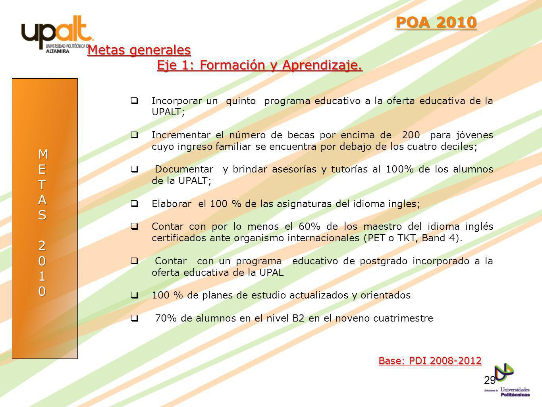 POA 2010 Metas generales Eje 1: Formación y Aprendizaje. M E T A S 2 1