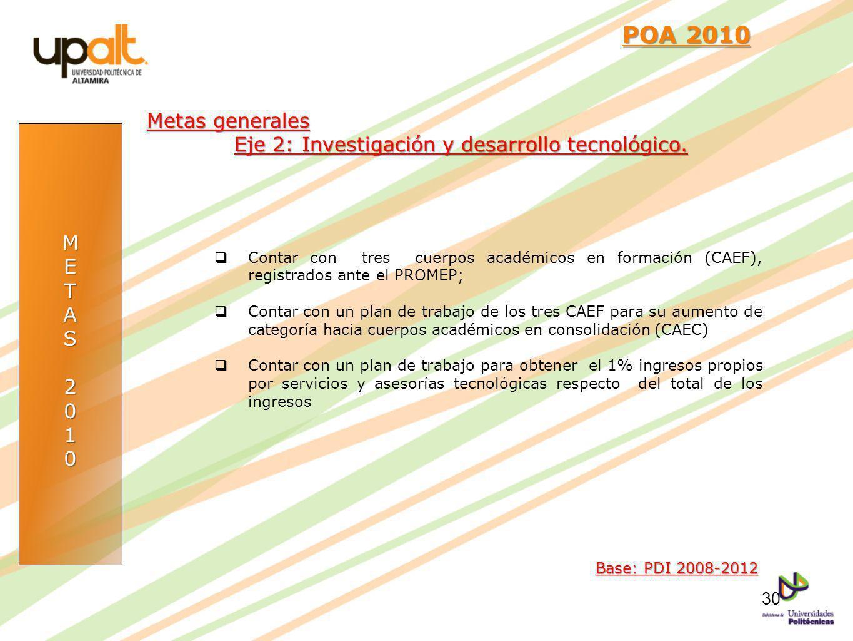 POA 2010 Metas generales. Eje 2: Investigación y desarrollo tecnológico. M. E. T. A. S. 2. 1.