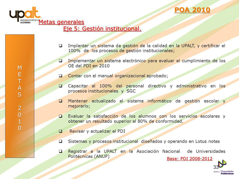 POA 2010 Metas generales Eje 5: Gestión institucional. M E T A S 2 1