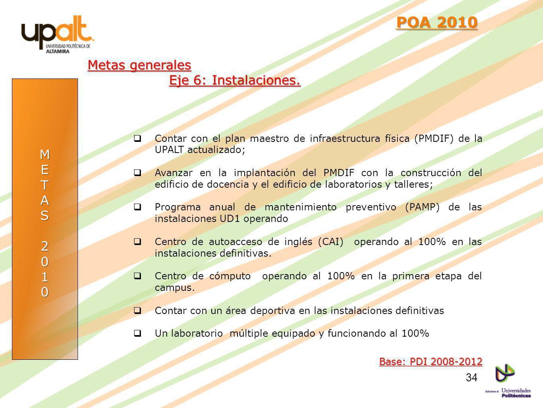POA 2010 Metas generales Eje 6: Instalaciones. M E T A S 2 1