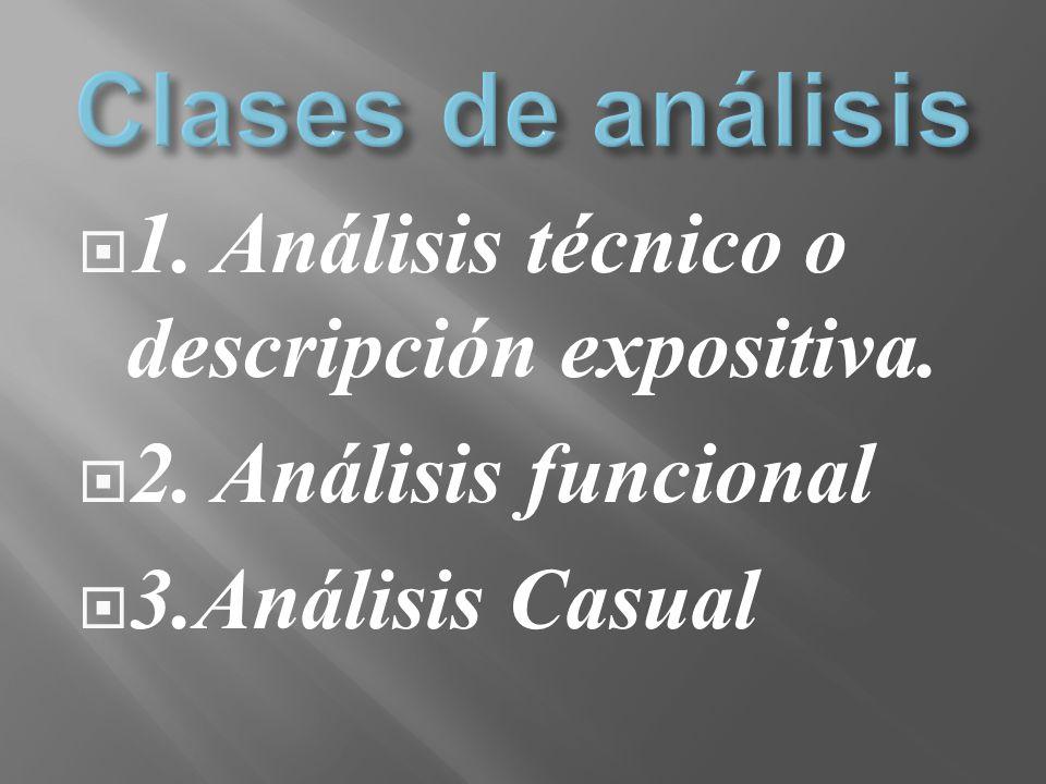 Clases de análisis 1. Análisis técnico o descripción expositiva.