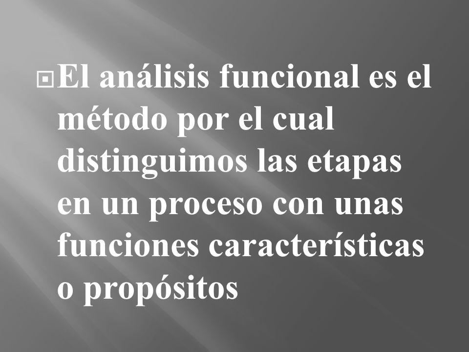 El análisis funcional es el método por el cual distinguimos las etapas en un proceso con unas funciones características o propósitos