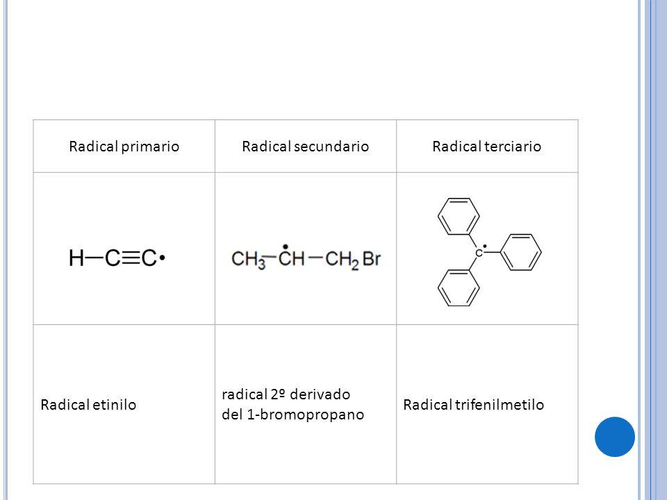Radical primario Radical secundario. Radical terciario. Radical etinilo. radical 2º derivado del 1-bromopropano.