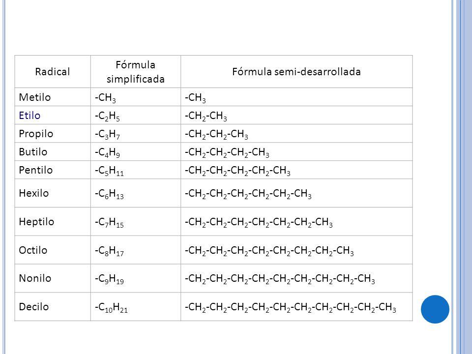 Fórmula semi-desarrollada