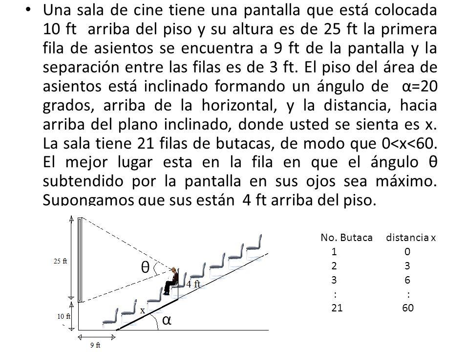 Una sala de cine tiene una pantalla que está colocada 10 ft arriba del piso y su altura es de 25 ft la primera fila de asientos se encuentra a 9 ft de la pantalla y la separación entre las filas es de 3 ft. El piso del área de asientos está inclinado formando un ángulo de α=20 grados, arriba de la horizontal, y la distancia, hacia arriba del plano inclinado, donde usted se sienta es x. La sala tiene 21 filas de butacas, de modo que 0<x<60. El mejor lugar esta en la fila en que el ángulo θ subtendido por la pantalla en sus ojos sea máximo. Supongamos que sus están 4 ft arriba del piso.