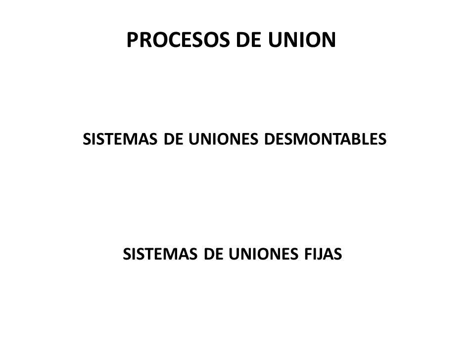 PROCESOS DE UNION SISTEMAS DE UNIONES DESMONTABLES