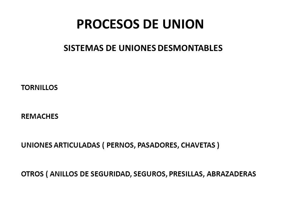 PROCESOS DE UNION SISTEMAS DE UNIONES DESMONTABLES TORNILLOS REMACHES