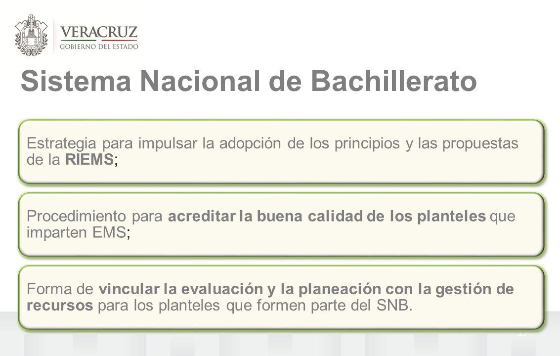 Sistema Nacional de Bachillerato