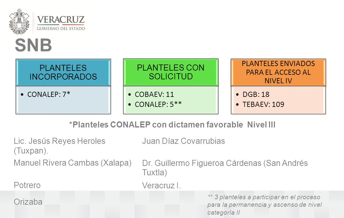 *Planteles CONALEP con dictamen favorable Nivel III