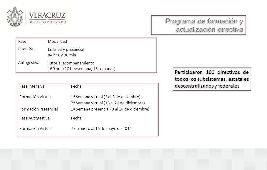 Programa de formación y actualización directiva
