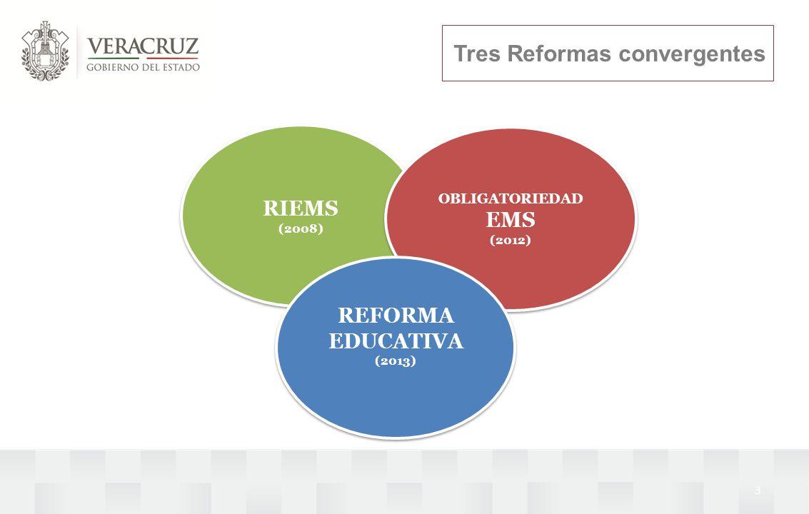 Tres Reformas convergentes
