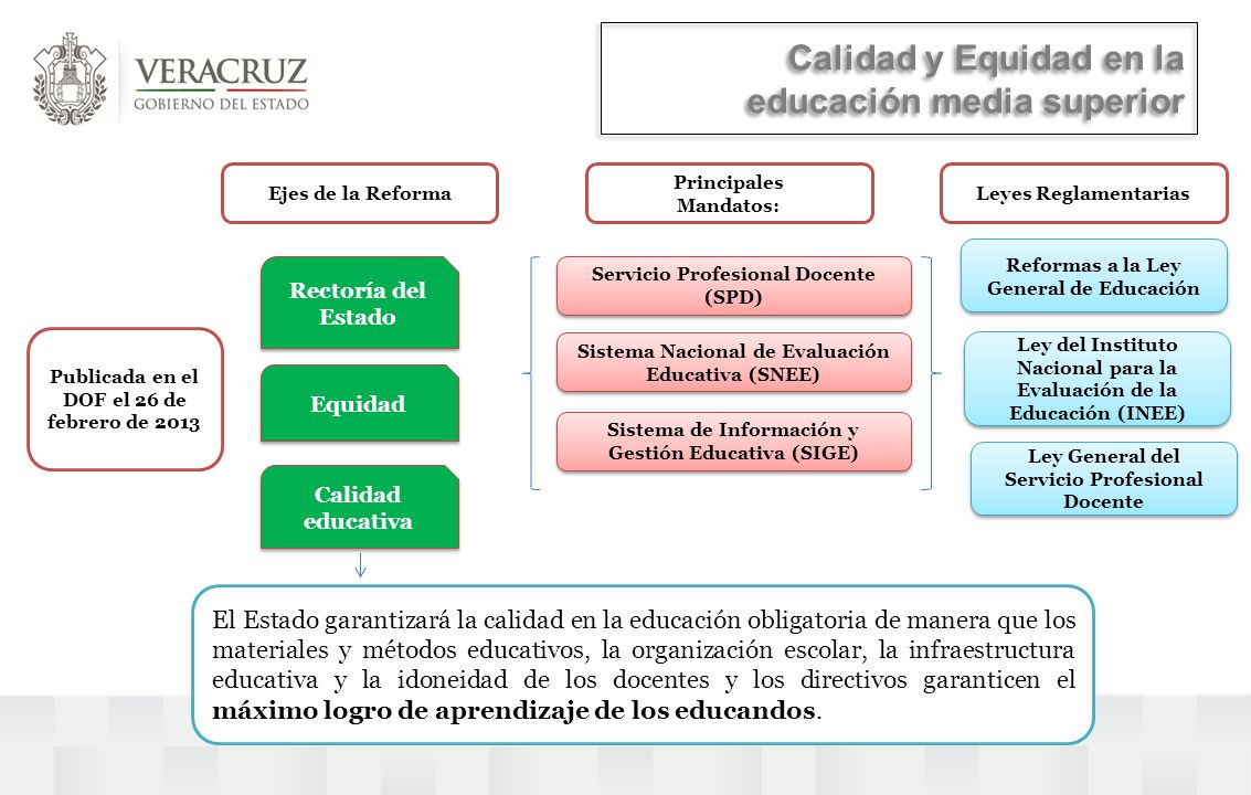 Calidad y Equidad en la educación media superior