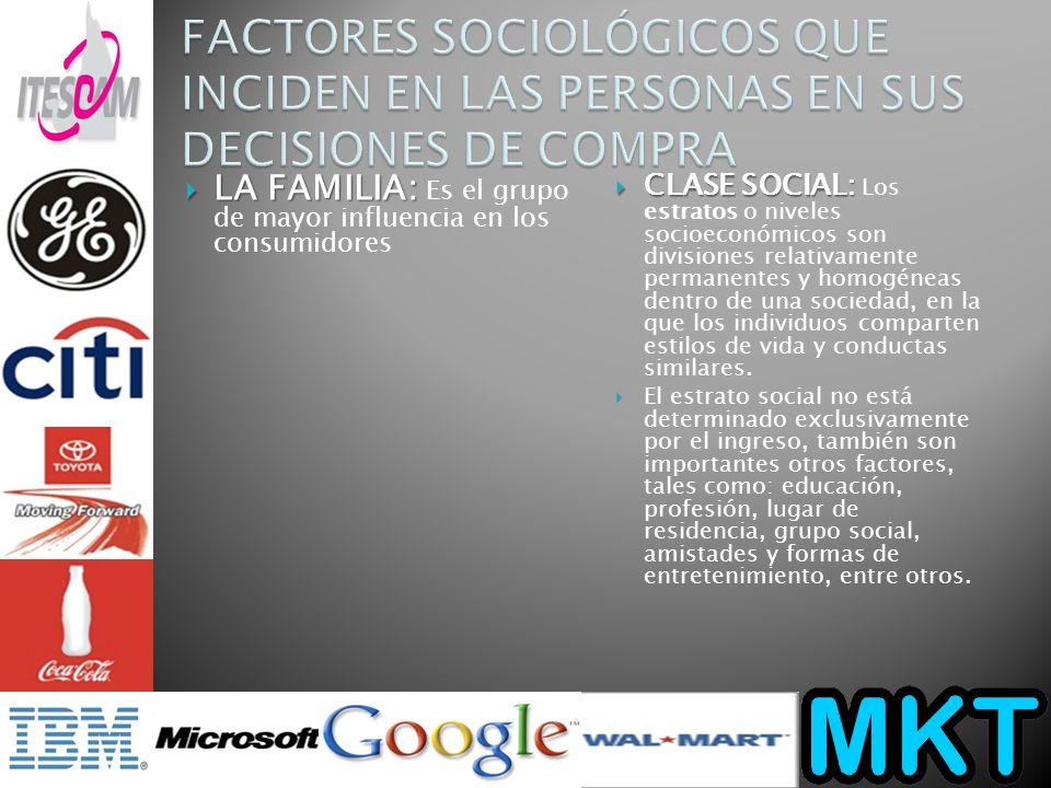 FACTORES SOCIOLÓGICOS QUE INCIDEN EN LAS PERSONAS EN SUS DECISIONES DE COMPRA