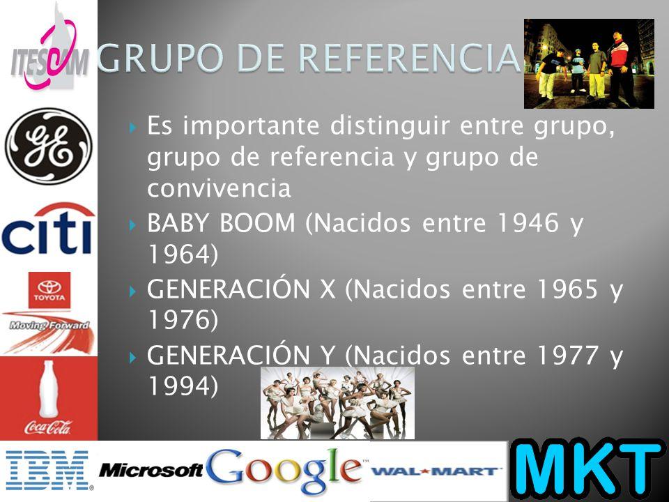 GRUPO DE REFERENCIA Es importante distinguir entre grupo, grupo de referencia y grupo de convivencia.