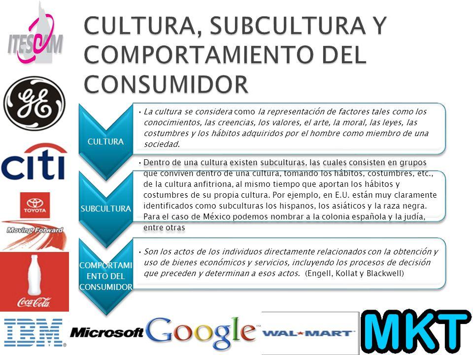 CULTURA, SUBCULTURA Y COMPORTAMIENTO DEL CONSUMIDOR