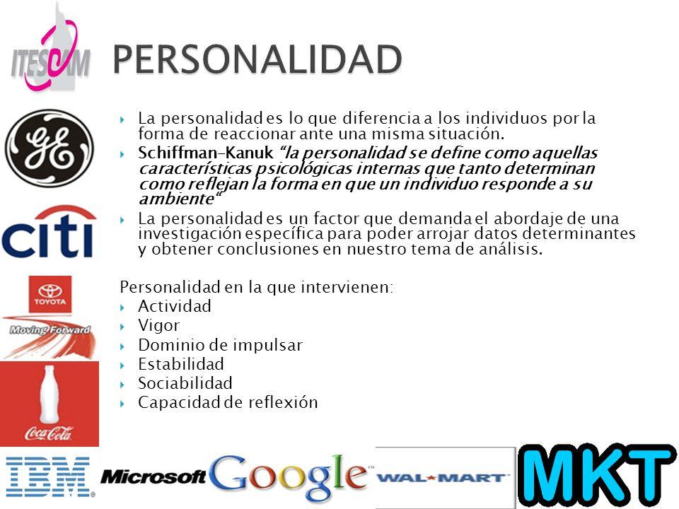 PERSONALIDAD La personalidad es lo que diferencia a los individuos por la forma de reaccionar ante una misma situación.