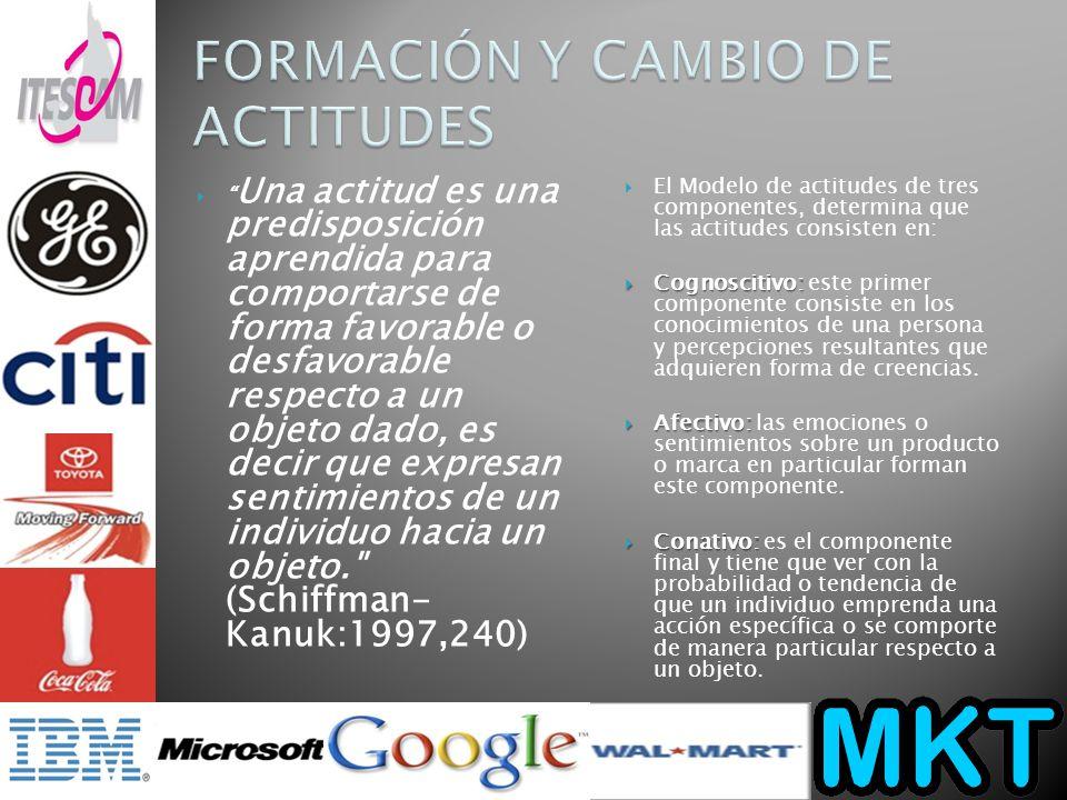 FORMACIÓN Y CAMBIO DE ACTITUDES