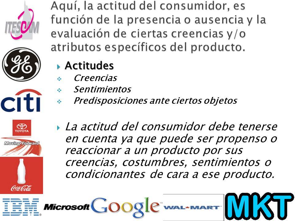Aquí, la actitud del consumidor, es función de la presencia o ausencia y la evaluación de ciertas creencias y/o atributos específicos del producto.