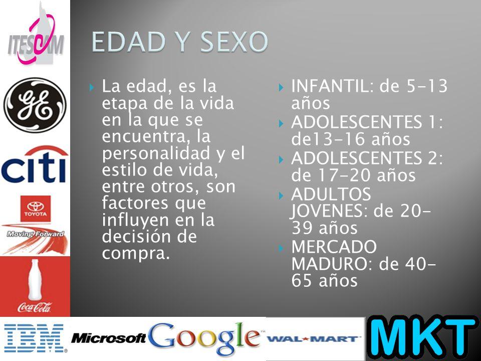 EDAD Y SEXO