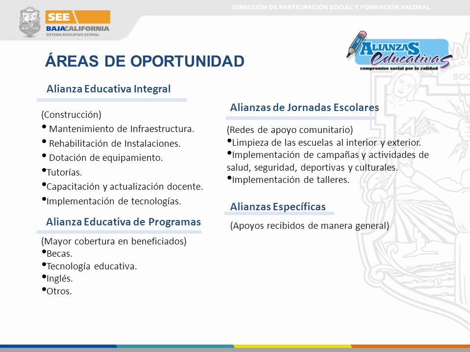 ÁREAS DE OPORTUNIDAD Alianza Educativa Integral