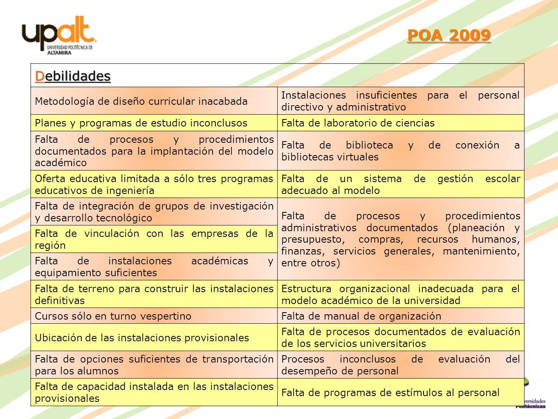 POA 2009 Debilidades Metodología de diseño curricular inacabada