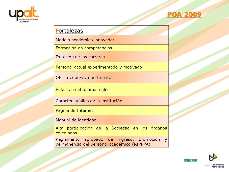 POA 2009 Fortalezas Modelo académico innovador