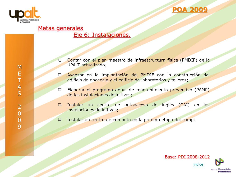 POA 2009 Metas generales Eje 6: Instalaciones. M E T A S 2 9