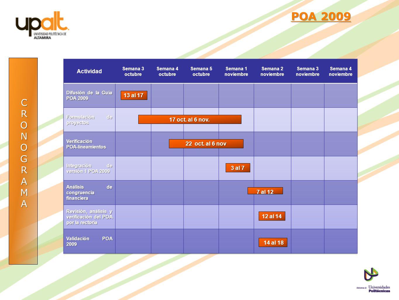POA 2009 C R O N G A M Actividad 13 al 17 17 oct. al 6 nov.