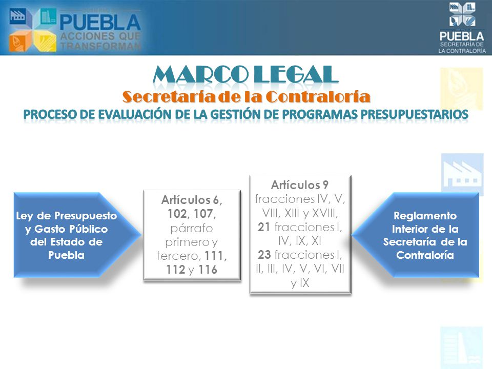 Marco legal Secretaría de la Contraloría