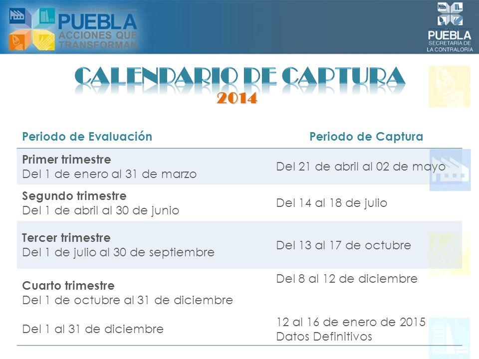 Calendario de captura 2014 Periodo de Evaluación Periodo de Captura
