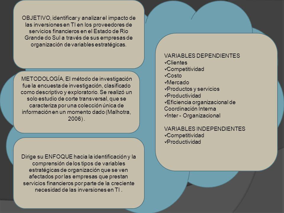 OBJETIVO, identificar y analizar el impacto de las inversiones en TI en los proveedores de servicios financieros en el Estado de Rio Grande do Sul a través de sus empresas de organización de variables estratégicas.
