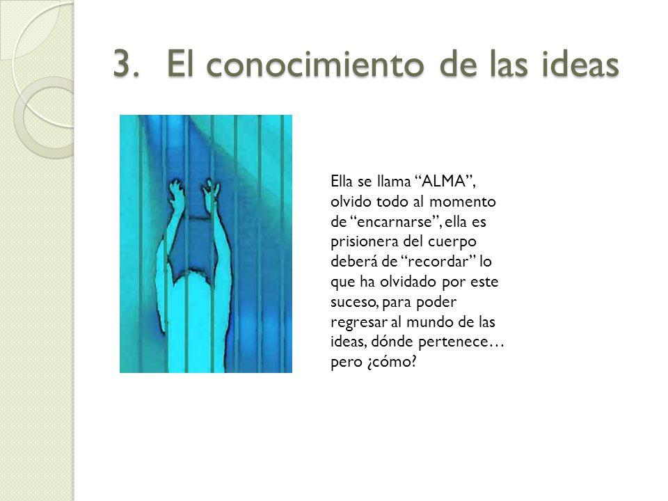 El conocimiento de las ideas