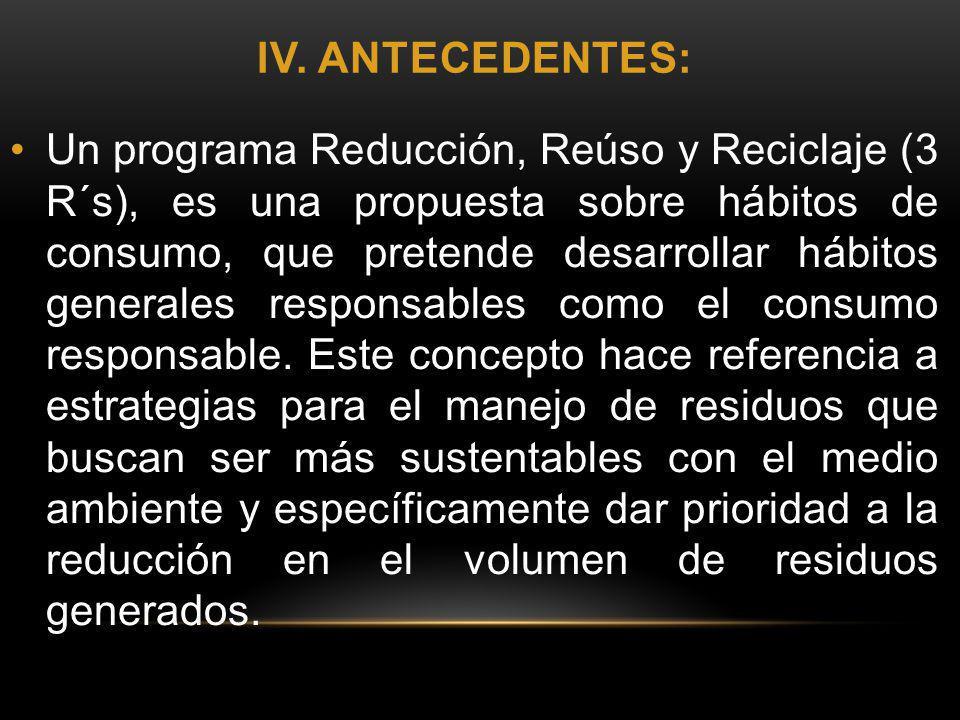 IV. ANTECEDENTES: