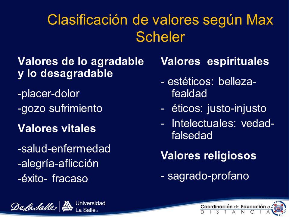 Clasificación de valores según Max Scheler
