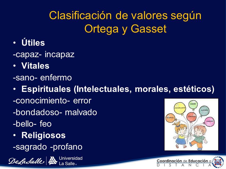 Clasificación de valores según Ortega y Gasset