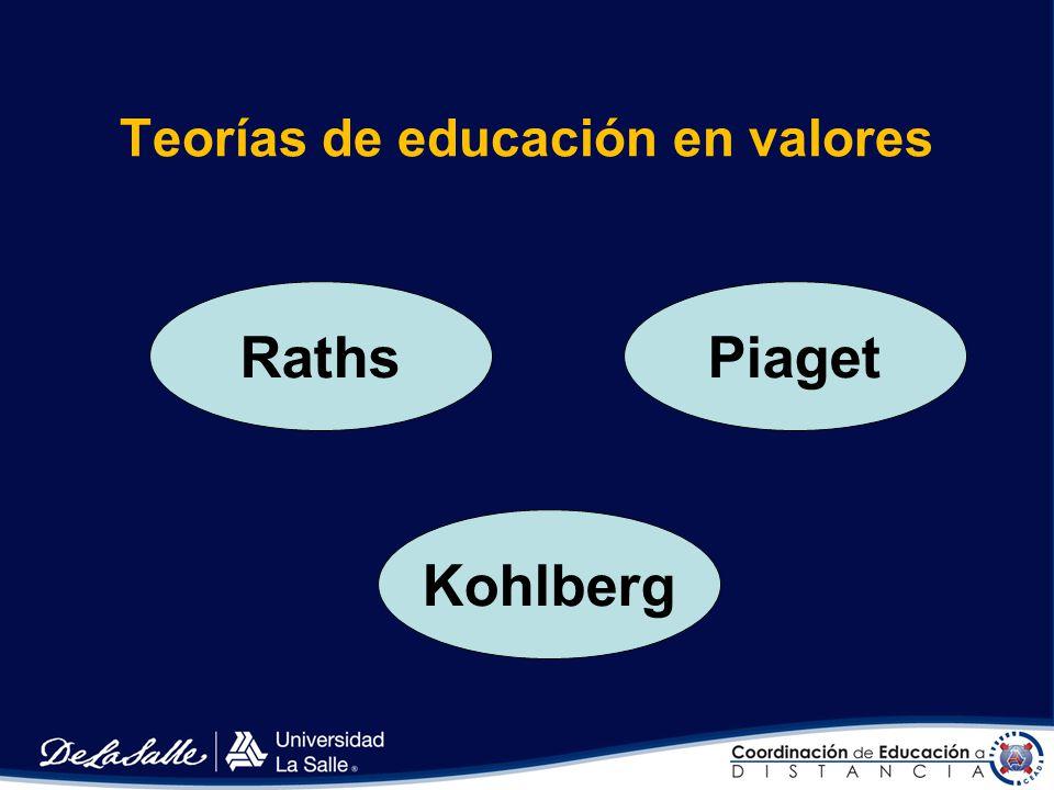Teorías de educación en valores