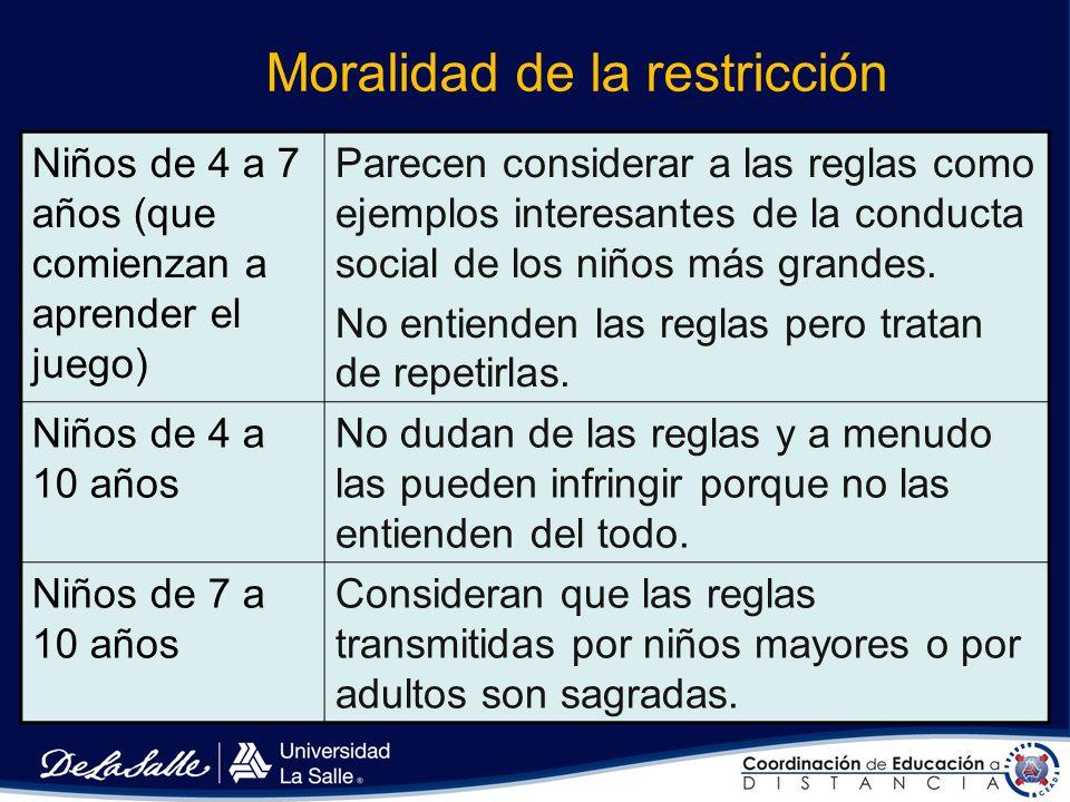 Moralidad de la restricción