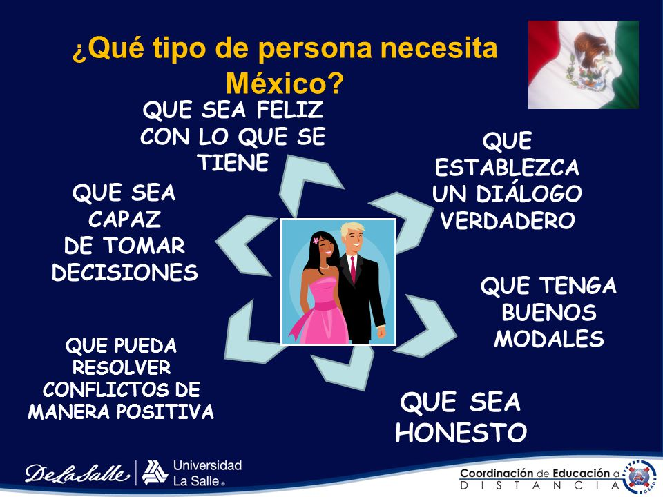 ¿Qué tipo de persona necesita México