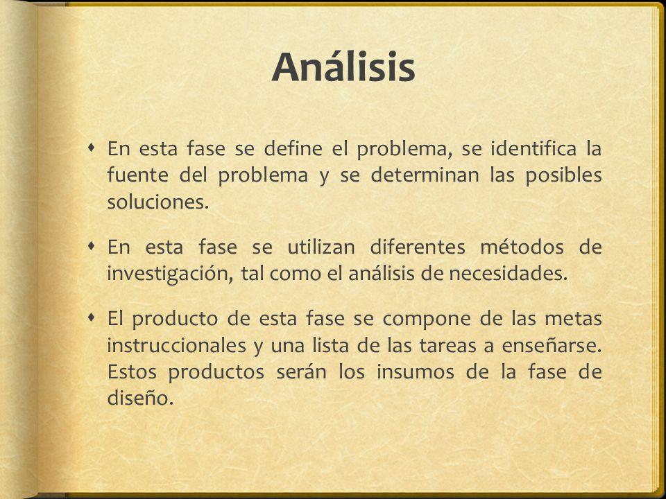 Análisis En esta fase se define el problema, se identifica la fuente del problema y se determinan las posibles soluciones.