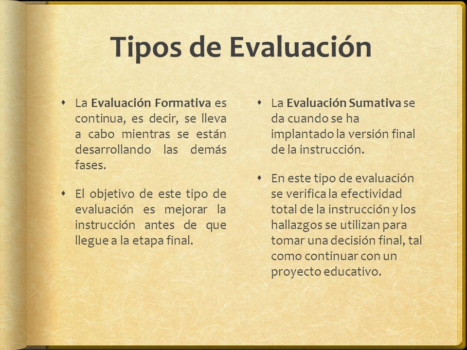 Tipos de Evaluación La Evaluación Formativa es continua, es decir, se lleva a cabo mientras se están desarrollando las demás fases.