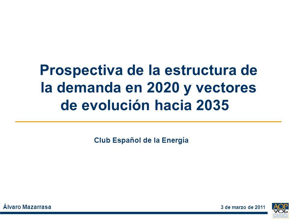 Club Español de la Energía