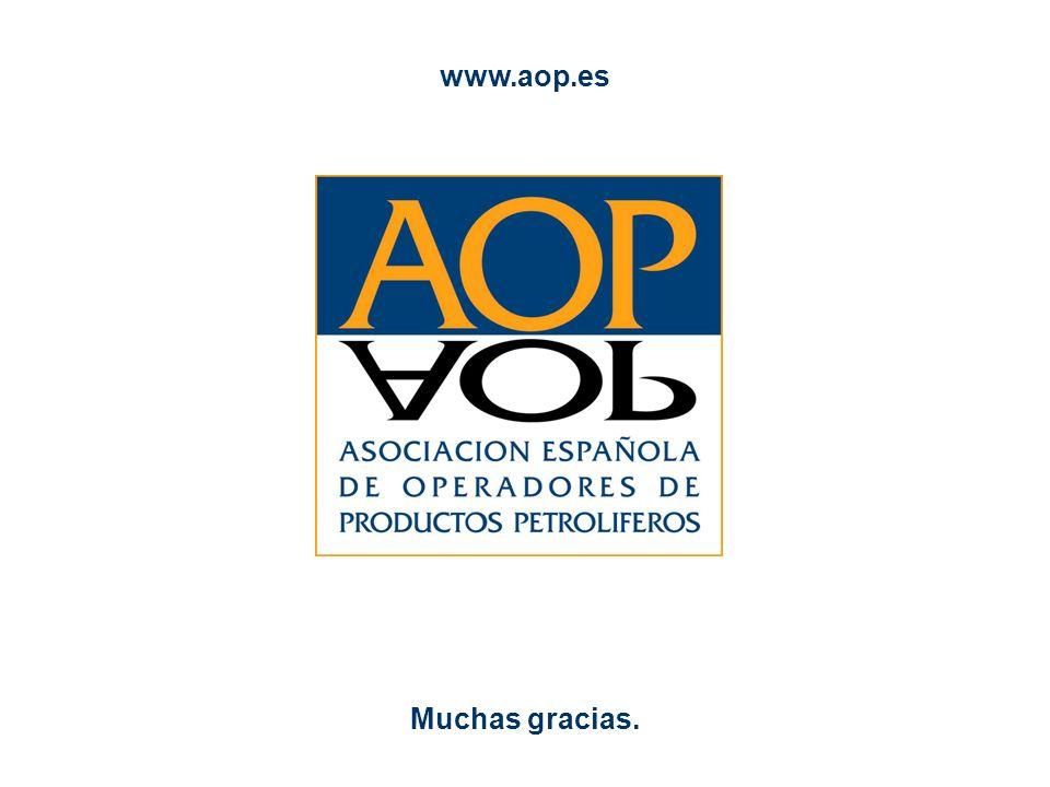 Muchas gracias. www.aop.es