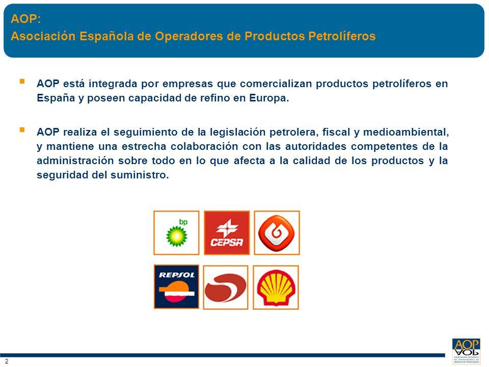 AOP: Asociación Española de Operadores de Productos Petrolíferos