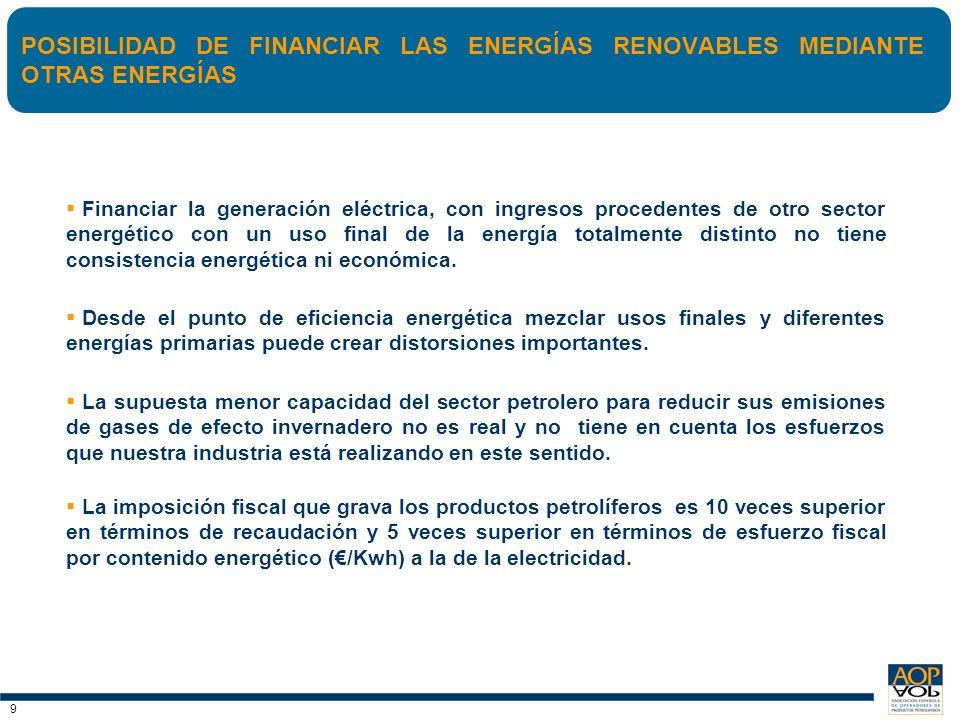 POSIBILIDAD DE FINANCIAR LAS ENERGÍAS RENOVABLES MEDIANTE OTRAS ENERGÍAS
