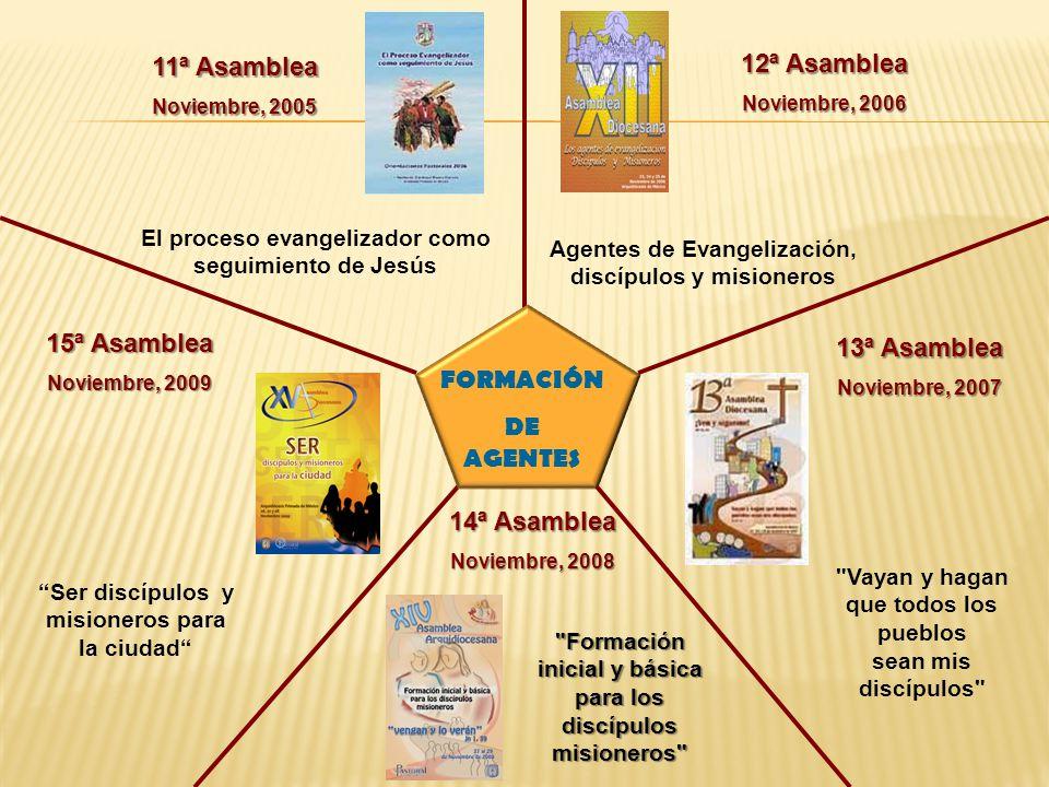 11ª Asamblea 12ª Asamblea 15ª Asamblea 13ª Asamblea FORMACIÓN