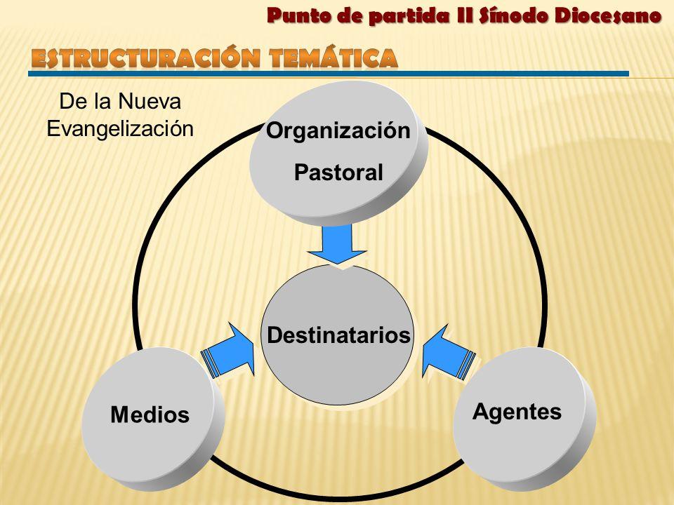De la Nueva Evangelización