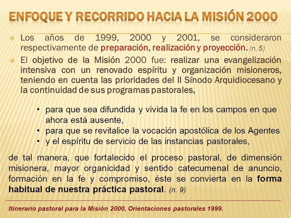 Enfoque y recorrido hacia la Misión 2000