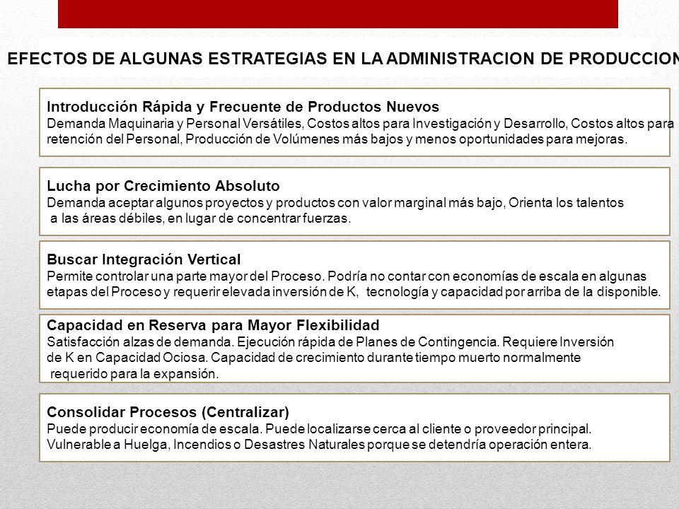 EFECTOS DE ALGUNAS ESTRATEGIAS EN LA ADMINISTRACION DE PRODUCCION